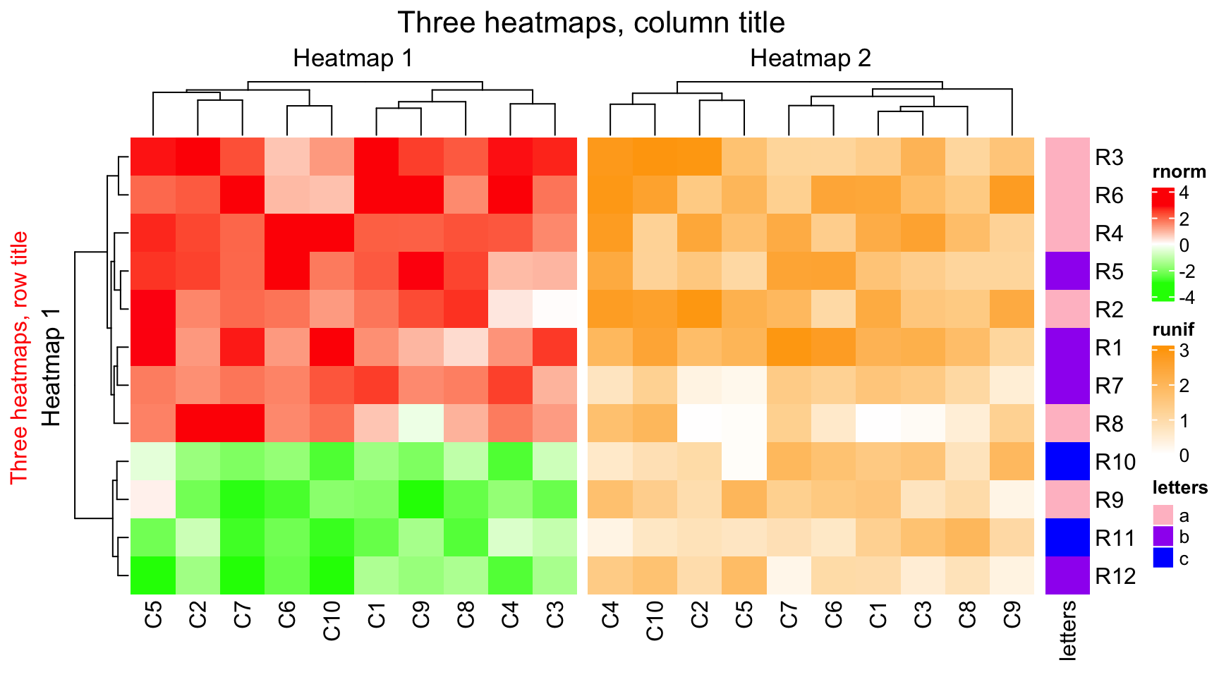 Chapter 4 A List of Heatmaps | ComplexHeatmap Complete Reference