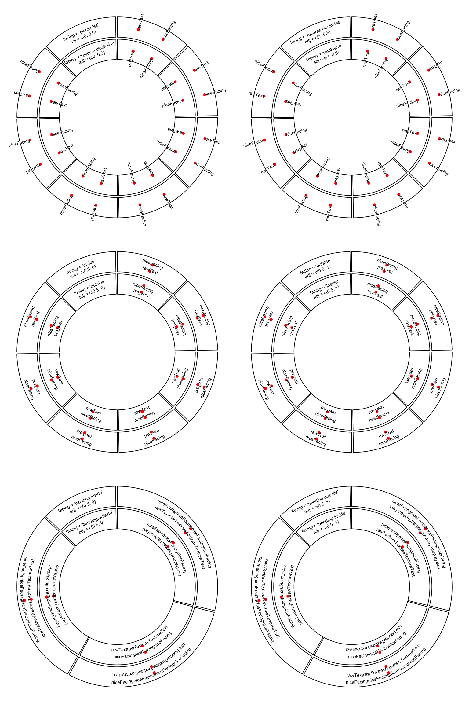 Chapter 3 Graphics Circular Visualization In R
